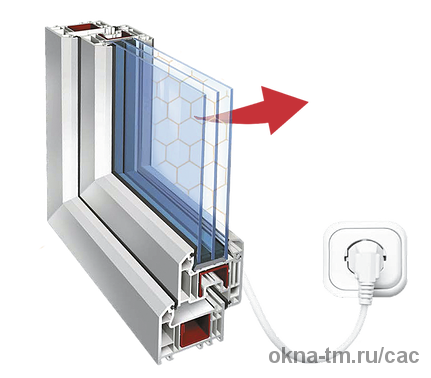 Электрообогреваемый стеклопакет