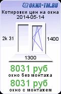 Средняя стоимость окна 1400х1300мм с двухкамерным стеклопакетом толщиной 32мм в России